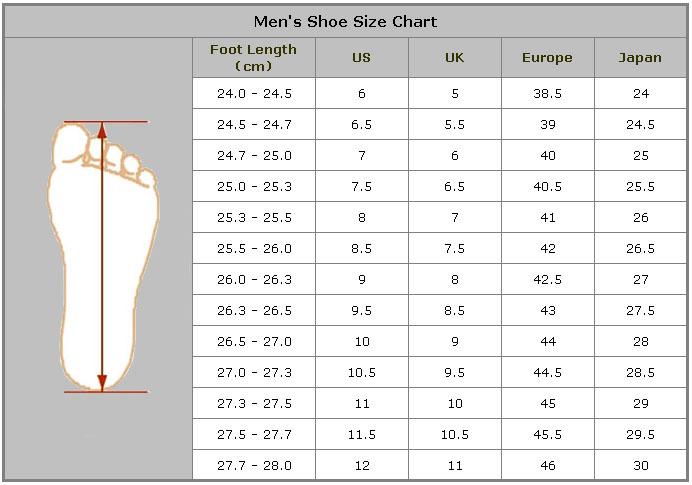 conversion tallas Source · Indian Clothing Size Conversion Chart Empat  Blouse