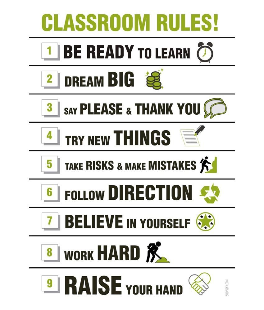 Best Classroom Rules Poster Design