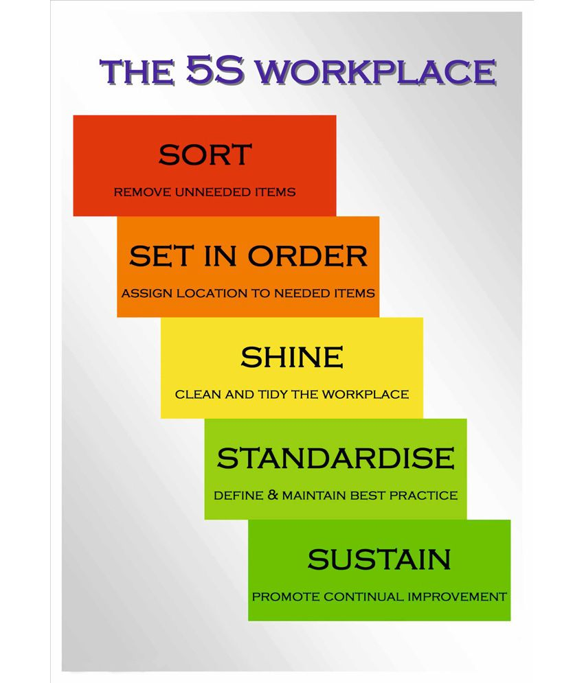 Elite Collection Multicolor 5s Workplace Poster: Buy Elite