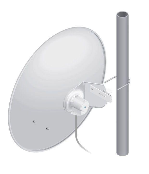 Ubiquiti Powerbeam M5-ac 620 150 Mbps Hot Spot