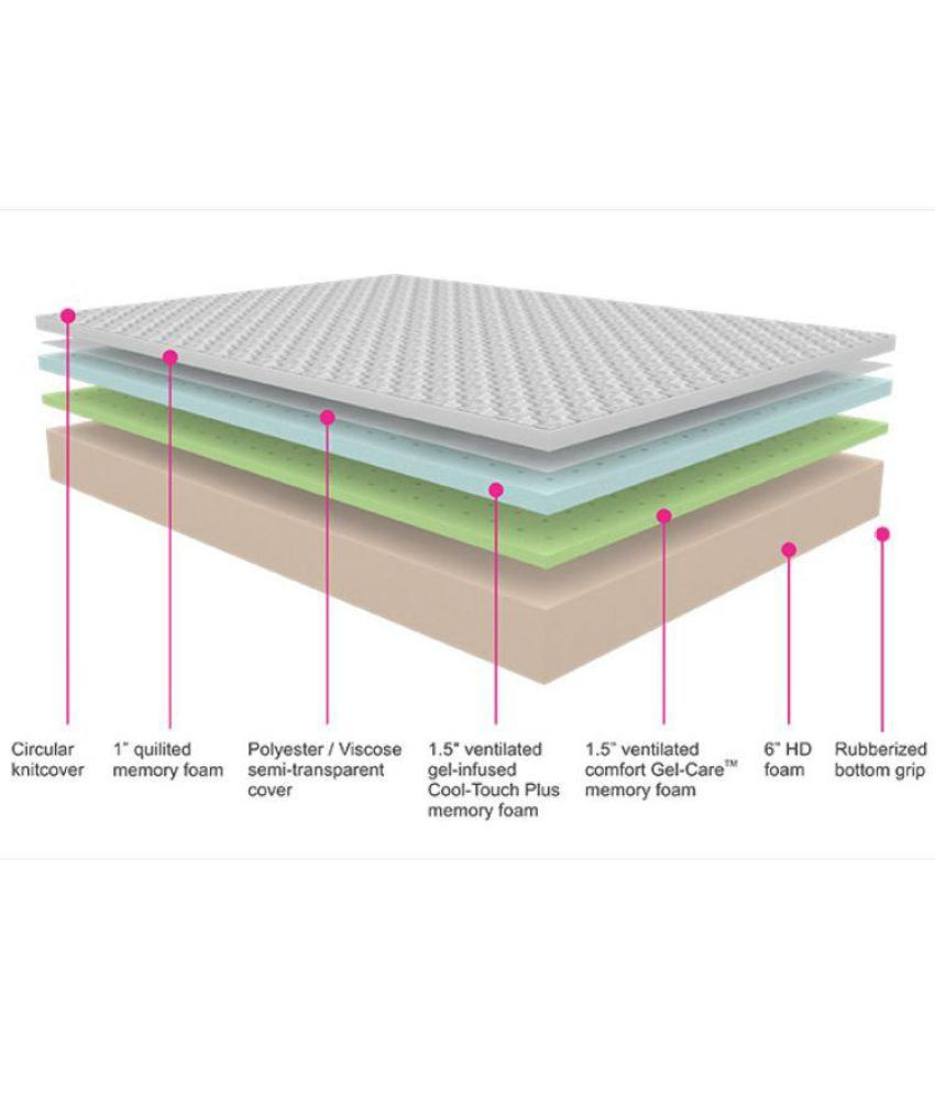 magenta magenta 10 frizogel 10 latex mattress buy magenta magenta