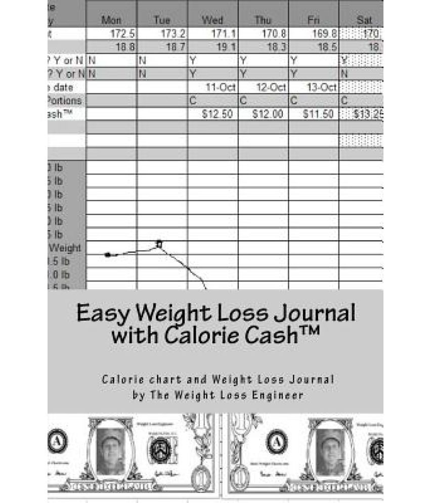 Easy Weight Loss Journal With Calorie Cash The Easy To Use Calorie