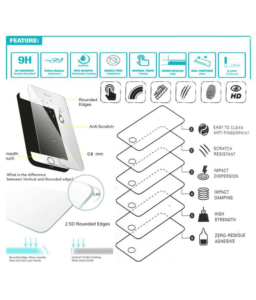 Iball Andi 4 B2 Tempered Glass Screen Guard By Moojlo
