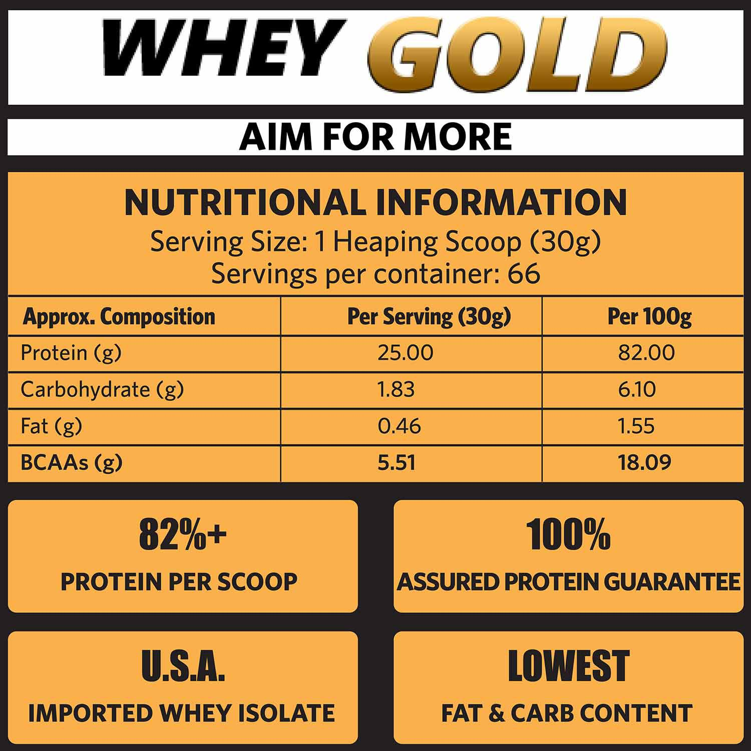 MuscleBlaze Whey Gold Whey Protein 1 kg Buy MuscleBlaze Whey Gold