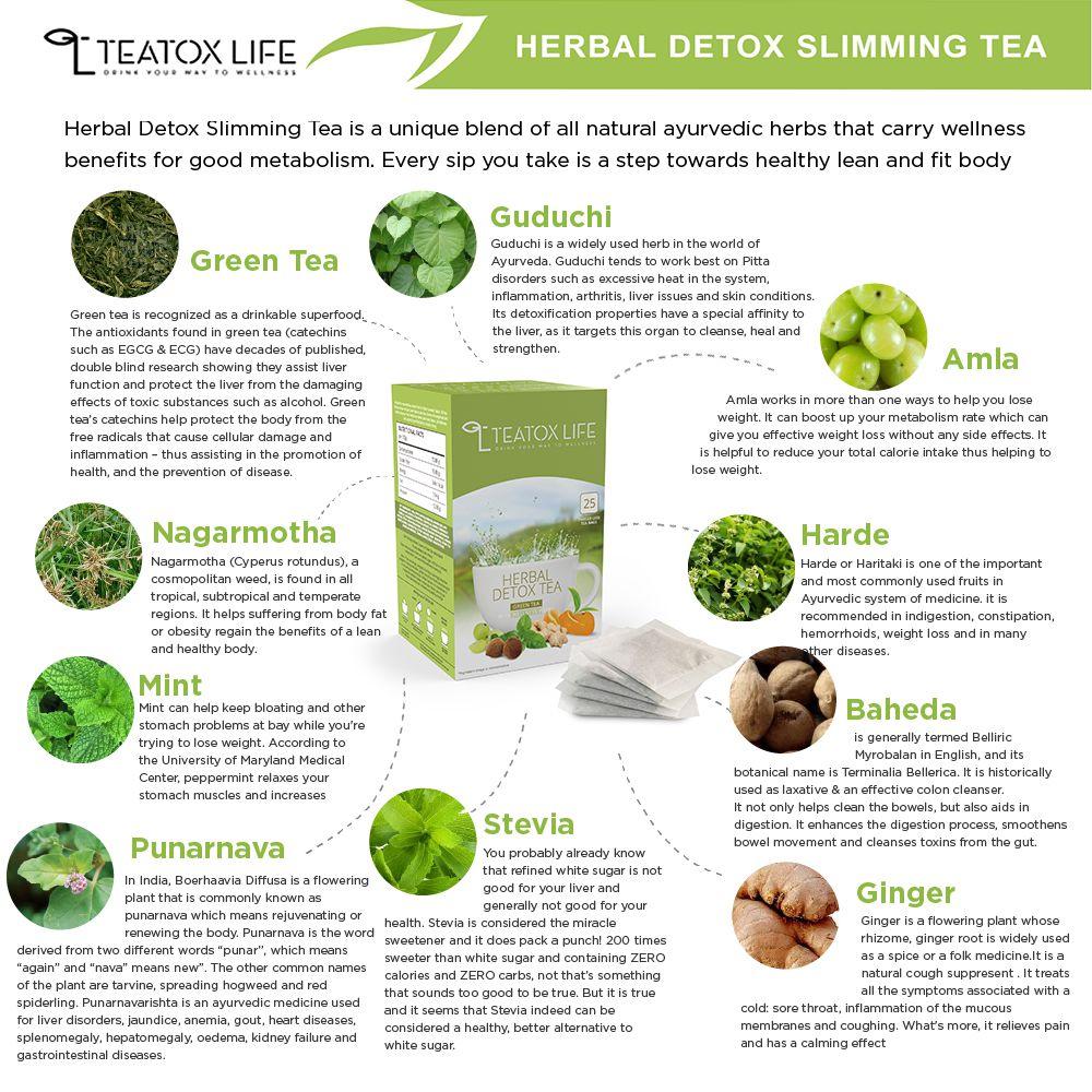 Teatox Life Green Tea Bags 37 5 gm