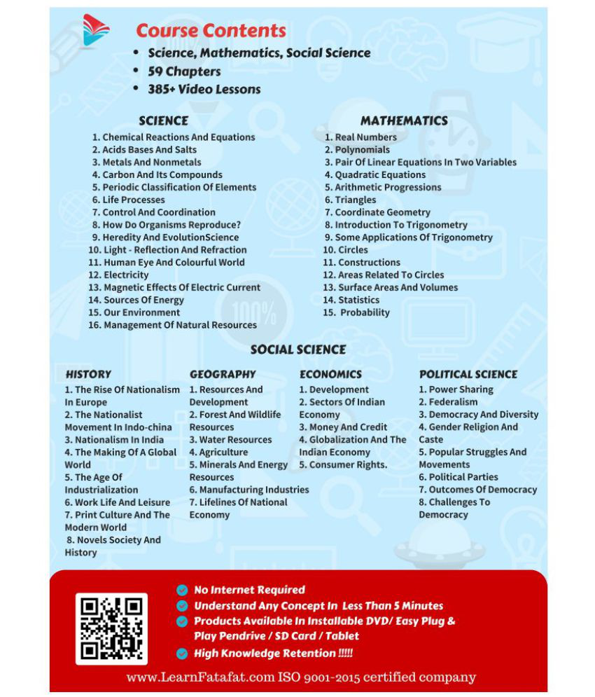 LearnFatafat CBSE Class 10 Science, Maths, Social Science Video Course SD  Card