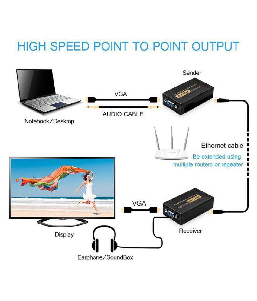 Tobo FY-1225A HDMI Splitter 1 5